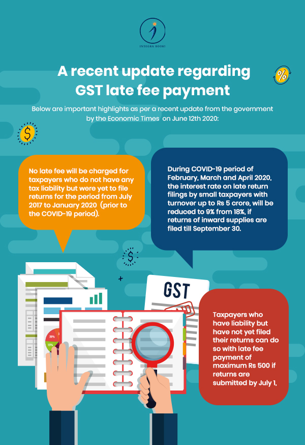 late fee and interest in GST